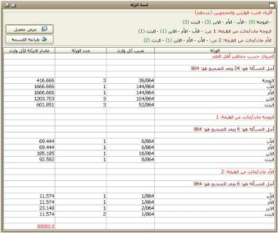 Maknoon Islamic Encyclopedia - Zakat and Mawarith