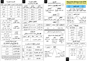 Nota Kilat Bahasa Arab SPM